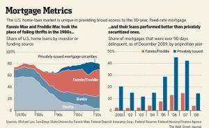 mortgage metrics